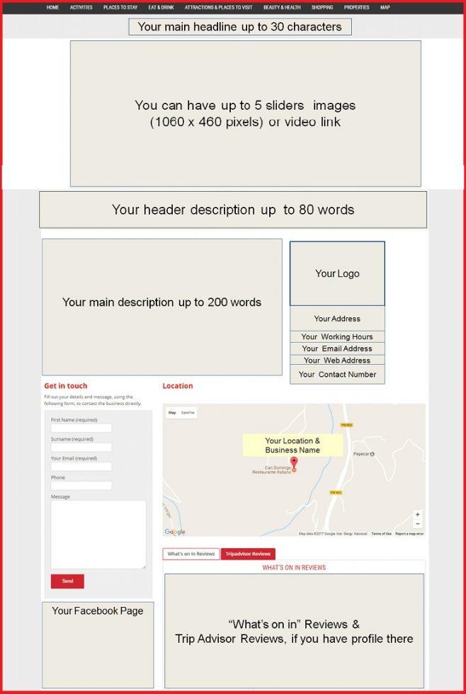 Sales Page Layout when Advertise in Hemel Hempstead